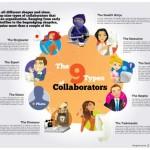the-9-types-of-collaborators_50290d405ec60_w587