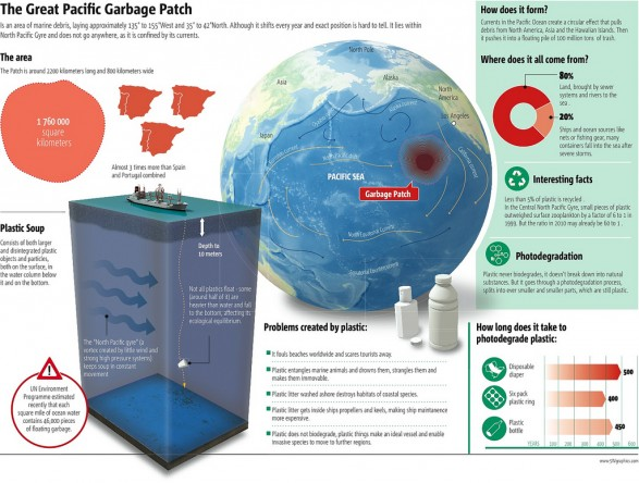 the-great-pacific-garbage-patch_50290a6aac8d4_w587