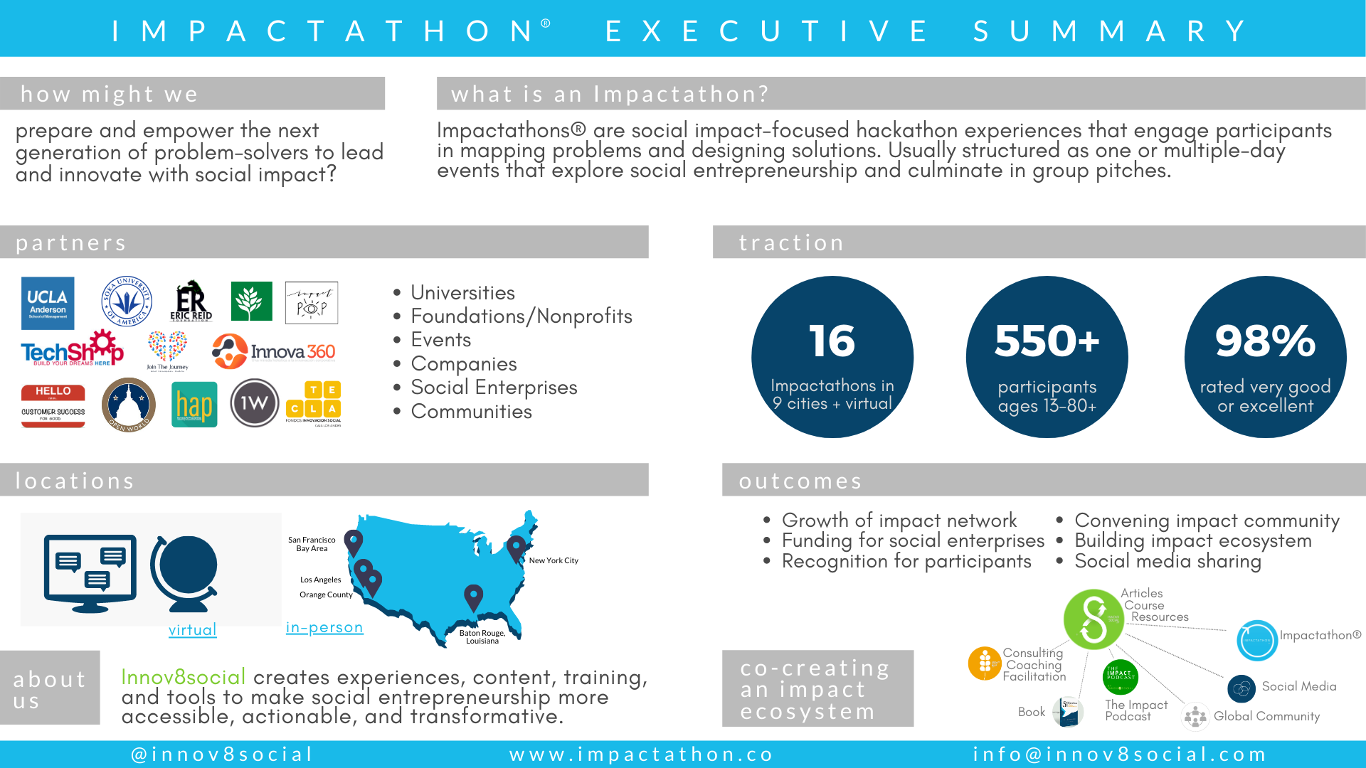 Impactathon Executive Summary
