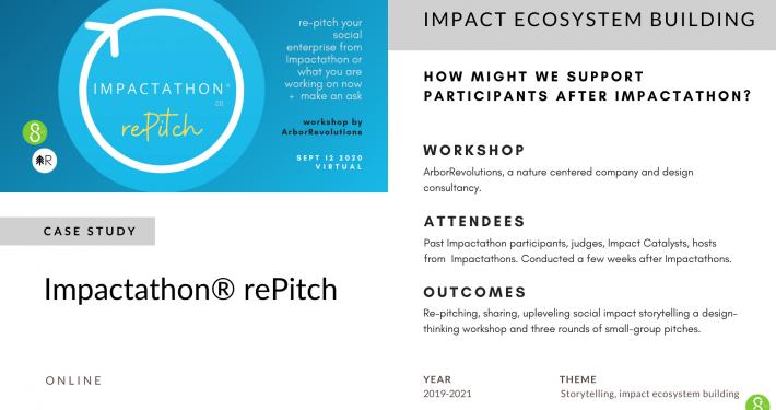 Impactathon® rePitch