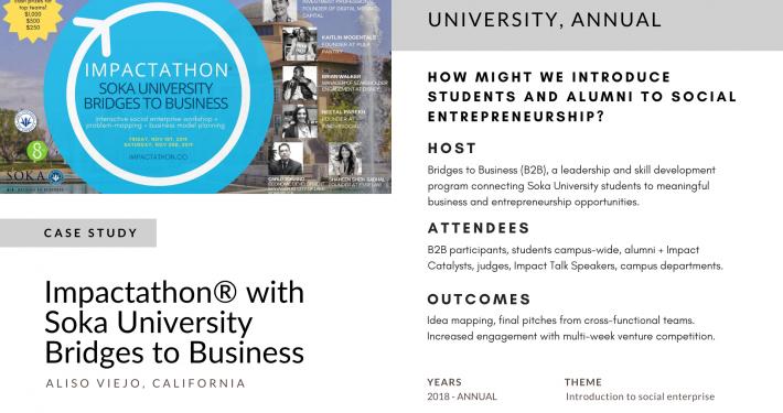 Impactathon® with Soka University Bridges to Business