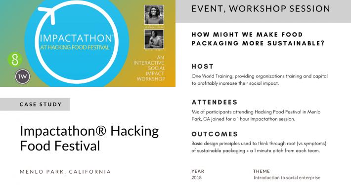 Impactathon® Hacking Food Festival