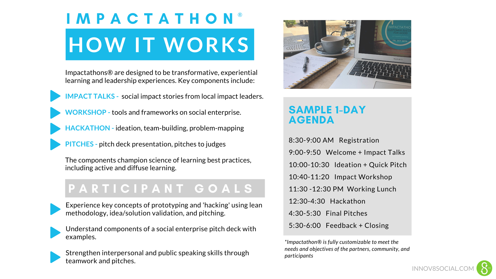 How Impactathon Works. Impactathons® are designed to be transformative, experiential learning and leadership experiences. Key components include: IMPACT TALKS - social impact stories from local impact leaders. WORKSHOP - tools and frameworks on social enterprise. HACKATHON - ideation, team-building, problem-mapping PITCHES - pitch deck presentation, pitches to judges The components champion science of learning best practices, including active and diffuse learning. Participant Goals: Experience key concepts of prototyping and 'hacking' using lean methodology, idea/solution validation, and pitching. Understand components of a social enterprise pitch deck with examples. Strengthen interpersonal and public speaking skills through teamwork and pitches.