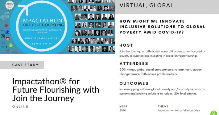 Impactathon® for Future Flourishing with Join the Journey